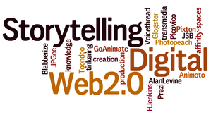 wordle of media learning